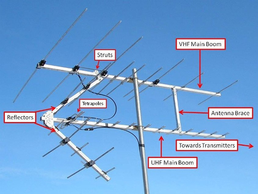 HD Stacker TV antenna